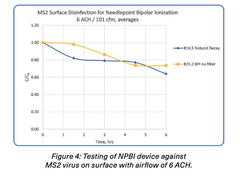 NBPI-Surface-Bound-Pathogens